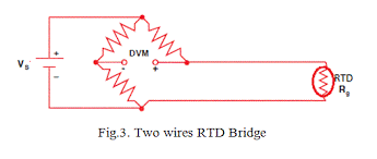 resistance temperature detector or rtd construction and working 4 Wire Rtd Theory in two wires rtd bridge, the dummy wire is absent the output taken from the remaining two ends as shown in fig 3 but the extension wire resistances are 4 wire rtd theory