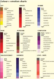 Illustration Emotions Emotions Emotions Master Range