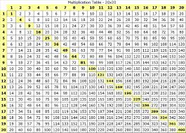 Times Table Chart 1 15 Chart Within Multiplication Table 1