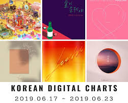 Music Chart Korean Digital Charts 25th Week 2019 2019 06