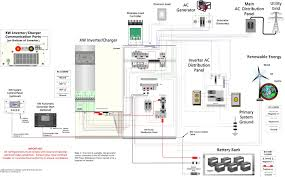 how to connect inverter wiring youtube amazing diagram for carlplant inverter connection with battery at Inverter Wiring Diagram