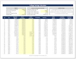 college selection spreadsheet st302 college saving essentials making your money matter