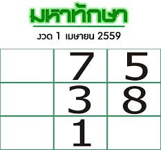 BlogGang.com : : zulander - เลขเด็ดมหาทักษา ประจำงวด 1 เมษายน 2559