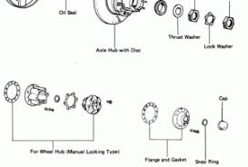 toyota starlet wiring diagram wiring diagrams toyota electrical wiring diagram wire