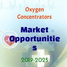 Global Oxygen Concentrators Market 2019 Inogen Invacare