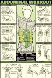 Abs Exercise Chart Abs Workout Chart Fitness Workout Posters Workout