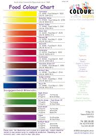 Food Coloring Chart For Water Sample Food Coloring Chart Templates At