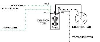 choosing a coil project a series ballast coil