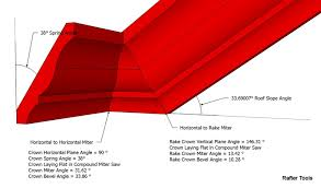 Crown Molding Tools For Android Calculator Crown Molding
