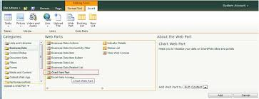 How To Create Charts In Sharepoint 2010 Boostsolutions