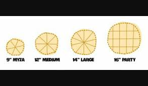Pin By Eve Noel Sknow On Pizza Pizza Menu Pizza Sizes