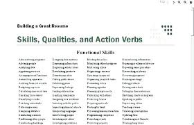 Action Verbs Resume Power Words For Resumes Project Within Phrases