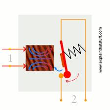 How do <b>relays</b> work? - Explain that Stuff!