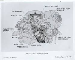 ml430 v8 engine schematic diagram replace engine air filter m v diesel engine io 1978 oldsmobile v8 diesel engine original factory photo wn7136 5s9f28