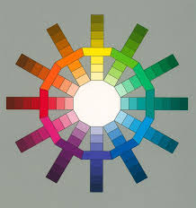 Dichroscope Color Chart How To Use A Color Wheel For Gem Faceting International
