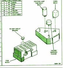 heater controlcar wiring diagram 1998 chrysler lebaron gtc fuse box diagram