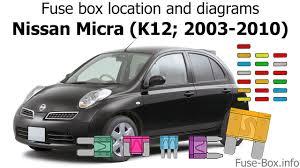 nissan juke fuse box location wiring diagram 2011 nissan micra relay location wiring diagram infonissan micra fuse box diagram manual e booknissan micra
