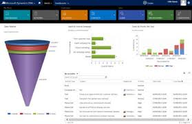 Microsoft Dynamics Crm Review And Compare Quotes Approved