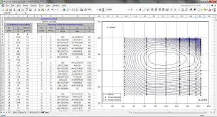 Hill Chart Turbine Hydrohillchart Pelton Module Software Used To Calculate The