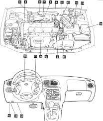 1996 hyundai elantra mfi components engine diagram circuit hyundai elantra 1996 engine