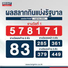ตรวจหวย 1 ตุลาคม 2564 ผลสลากกินแบ่งรัฐบาล รางวัลที่ 1 คือ 578171