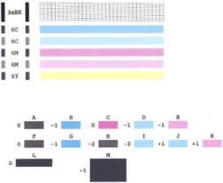 Small Picture Canon Knowledge Base Print Nozzle Check Pattern Self Test from