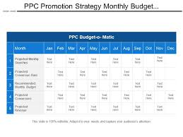 Monthly Budget Planning Ppc Promotion Strategy Monthly Budget Planning Matrix
