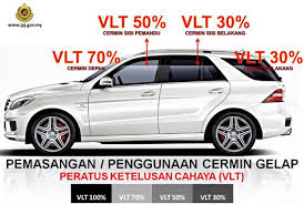 6 Tips Before Choosing Your Car Window Tint In Malaysia