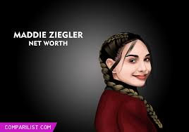 Maddie Ziegler Net Worth 2019
