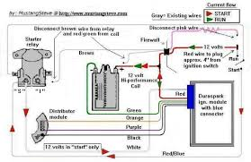 ford electronic ignition wiring diagram ford wiring diagrams pertronix electronic ignition wiring diagram