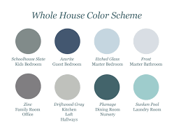 paint color scheme7 Steps to Create Your Whole House Color Palette  Teal  Lime