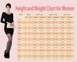 This Chart Gives The Ideal Weight For A Woman According To