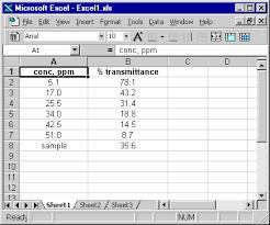 Chem301 Tutorial Excel Plots