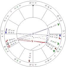 Edward Snowden Birth Chart Edward Snowden Birthchart Glenn Perry