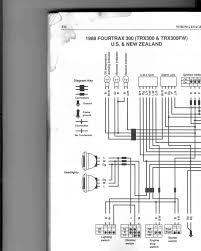 atv wiring diagrams for dummieswiring free download printable new Kawasaki Mule 600 Wiring Diagram at Kawasaki Atv Wiring Diagram Free Download Schematic