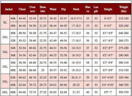 Us Plus Size Chart Usa Plus Size Chart Mens Clothing Google Search Style Guide