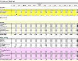 Sample Personal Budget Templates Excel Personal Budget Template Templates Sample Yearly Spreadsheet
