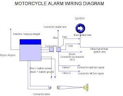 wiring diagram motorcycle alarm efcaviation com cyclone c11 alarm instructions at Cyclone Motorcycle Alarm Wiring Diagram