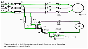 jogging circuit control jogging an electrical motor jog motor jogging circuit control jogging an electrical motor jog motor control wiring diagram