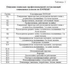 Социальная структура общества стратификация и мобильность Социальная структура стратификация современного российского общества
