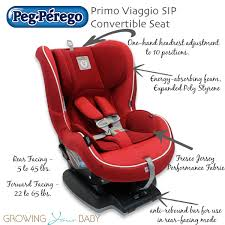 featured review peg perego primo