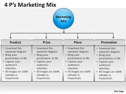 4 P S Of Marketing Chart Strategic Management 4 Ps Marketing Mix 3 Sales Diagram