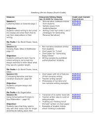 Best     Types of essay ideas on Pinterest   English writing      Layout and examples of compare contrast  Informative Explanatory Writing   Writers Workshop