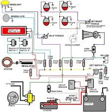 wiring diagram for 110cc mini chopper chinese throughout 110 atv Simple Chopper Wiring Diagram mini chopper brilliant wiring chopper wiring diagram on ygjzu9i bright