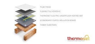 The Diagram Below Shows How An Electric Underfloor Heating Would Be  Installed On A Concrete Substrate: