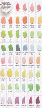India Tree Food Coloring Chart Food Coloring Guide Flavor Guide Frosting Recipes