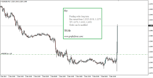 Forex News Trading Tips Forex Free Analysis Trading