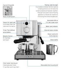 coffee machine parts. Wonderful Parts Breville2018120descjpg On Coffee Machine Parts E