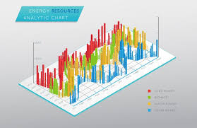 Isometric Chart 3d Energy Resources Analytic Graph Stock