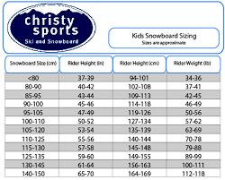 45 Interpretive Snowboard Cm Chart